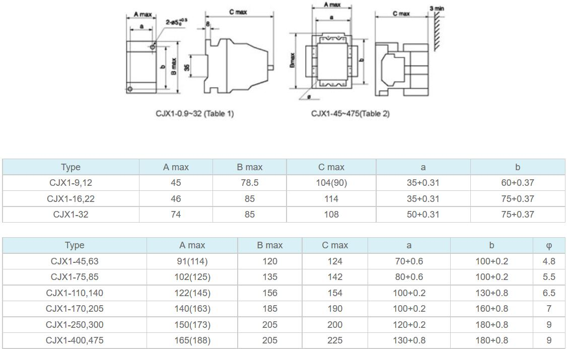AC Contactor 3TF Specification 002