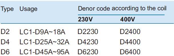Coils for AC Contactors LC1-D