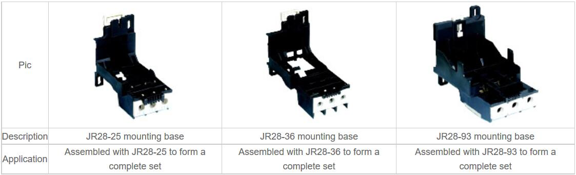 JR28-36 mounting base Specifications