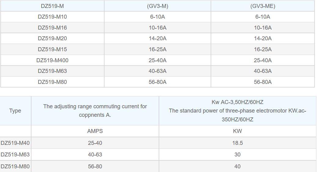 Motor Circuit Breakers GV3 Specification 001