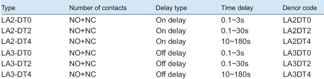 TIME DELAY CONTACT BLOCK LA2 LA3 specifications