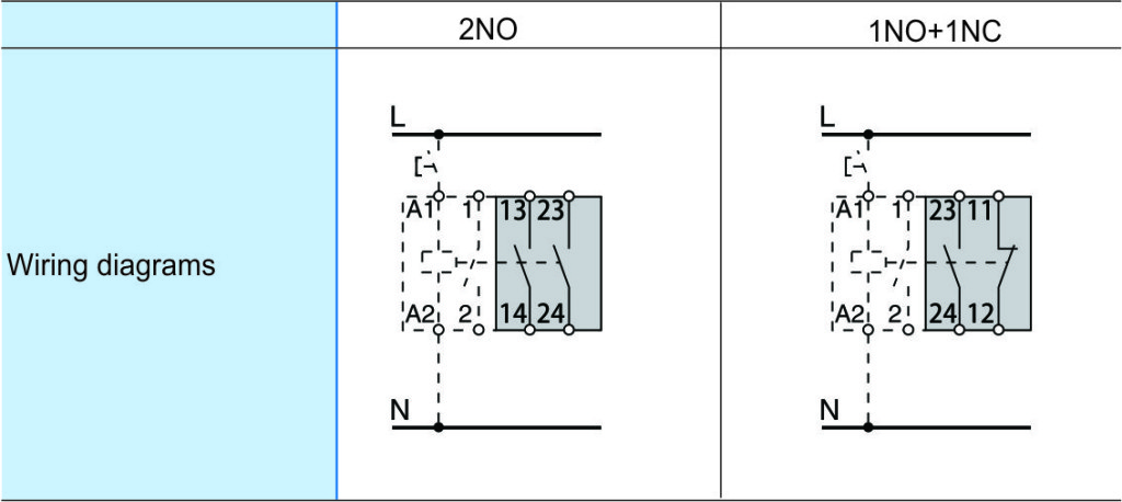 Wire diagram for auxiliary