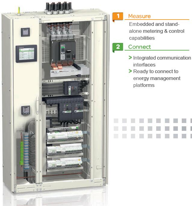 Schneider Electrical Boards Smart Control